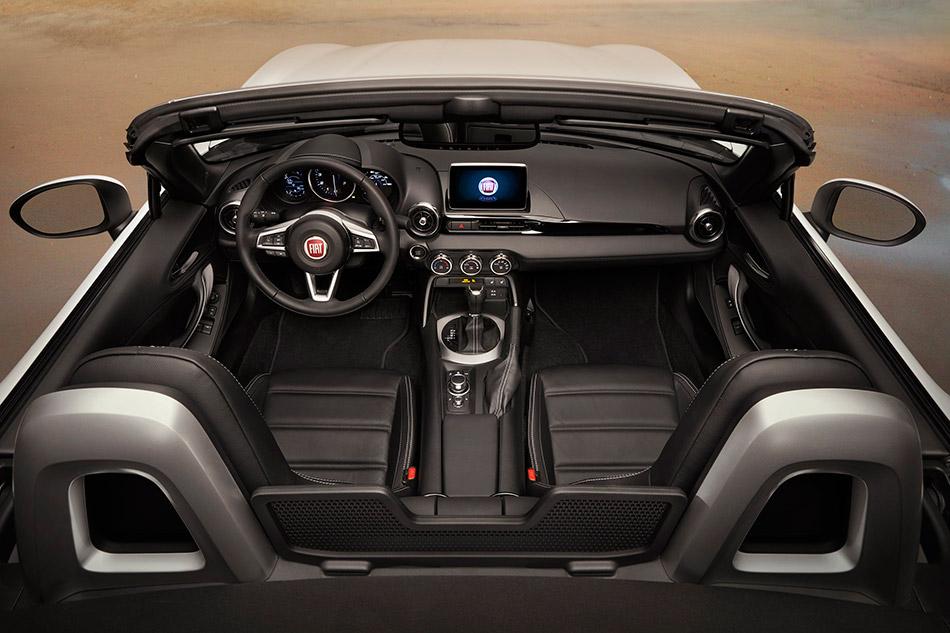 2017 Fiat 124 Spider Elaborazione Abarth Interior